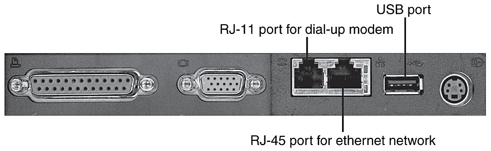 Figure 3.1 RJ-45 (ethernet) and USB ports on the rear of a typical desktop