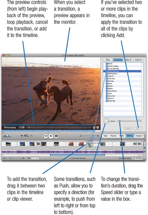 Adding Transitions | iMovie HD: Making Movies | Peachpit