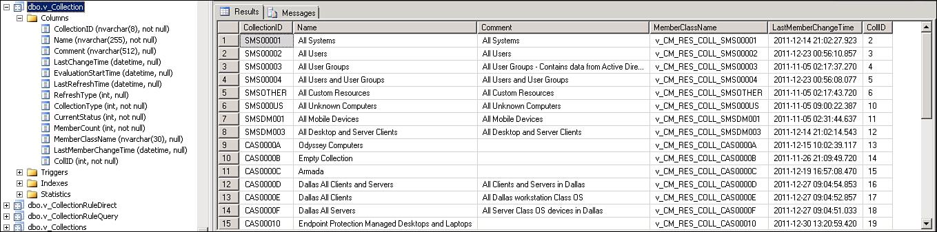 Inside the ConfigMgr Database | Looking Inside System Center 2012