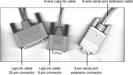 I/O Ports and Devices | Understanding I/O Ports | Pearson IT