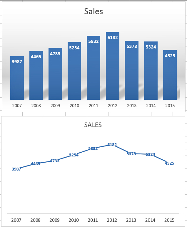 Creating Charts In Excel 2013 That Show Trends Choosing A Chart