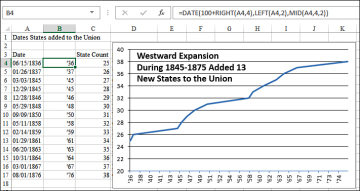 Understanding date based axis versus category based axis in trend transforming the 1800s dates to 1900s dates and clever formatting allows excel to plot this data with a date axis ccuart Images