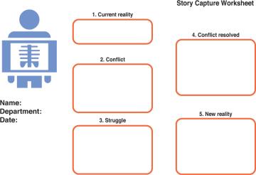 Rebus Reading or Storytelling Worksheet - This worksheet is ...