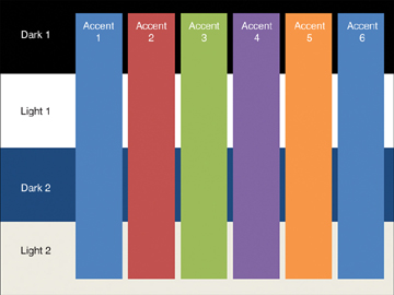 This Graphic Demonstrates The Office Theme Colors All Six Accent Overlap Four Background