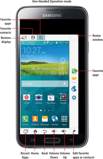 how to view widgets on galaxy s5