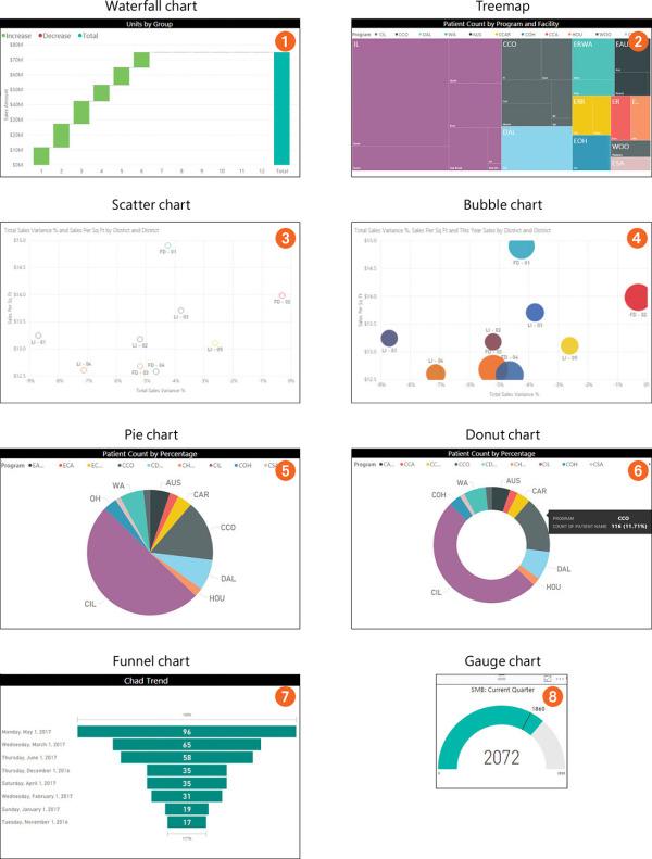 Visuals in Power BI | Microsoft Press Store