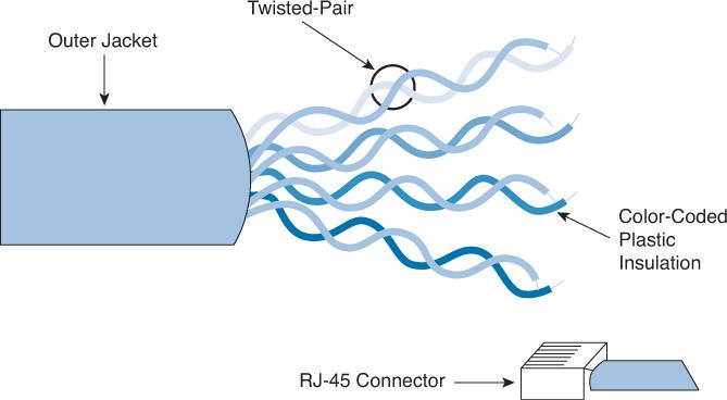 utp cable diagram