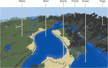 The Lay Of The Land Minecraft Basics Peachpit