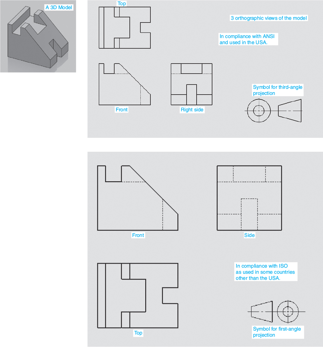 Orthographic views 4 1 introduction peachpit figure 4 1 buycottarizona