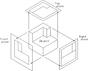 Isometric vs Orthographic Drawings - YouTube