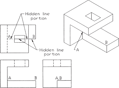 4-3 Fundamentals of Orthographic Views | Orthographic Views