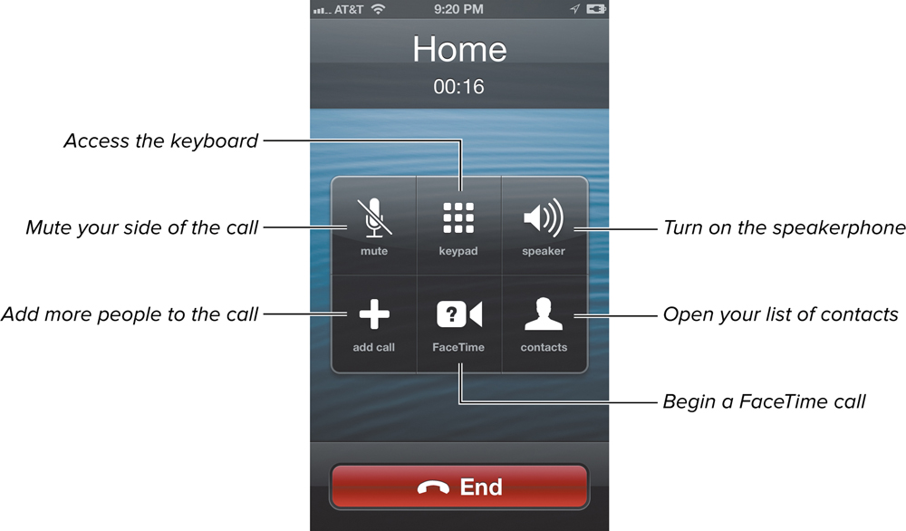 During a Call | Using Your iPhone as a Phone | Peachpit