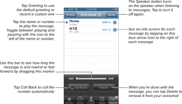 set up voicemail on iphone setting up voicemail using your iphone as a phone peachpit 3253