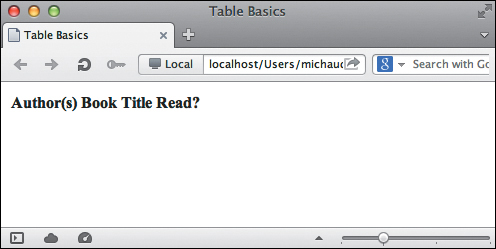 How to Create Tables in HTML | Table Element | Peachpit