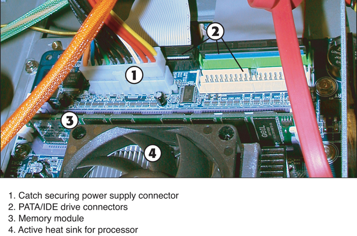 Power motherboard supply vs How to
