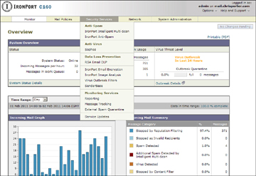 WUI Tour > Cisco IronPort ESA Web User Interface