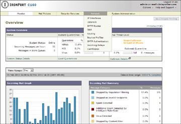 WUI Tour > Cisco IronPort ESA Web User Interface