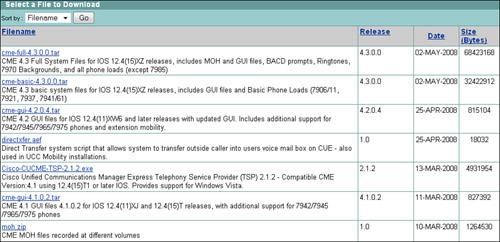 Foundation Topics > CCNA Voice Exam Guide: Installing Cisco Unified