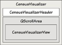 Model-Specific Visualizing Views | Advanced Qt Programming