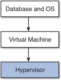 vSphere Storage Design for Maximum SQL Performance
