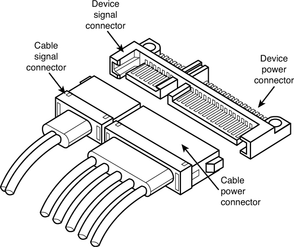 Sata Pin Diagram