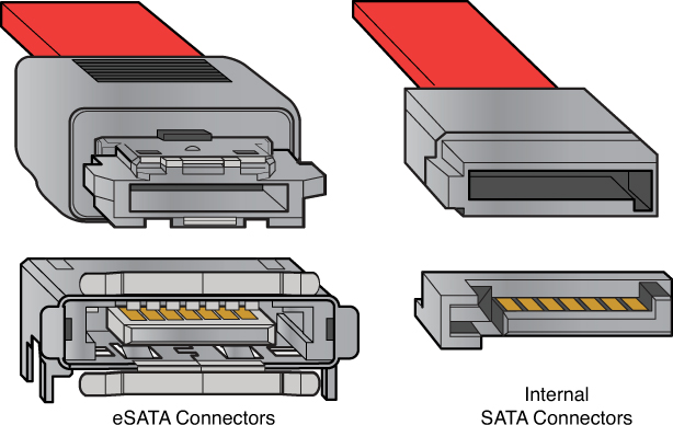 SATA Upgrading and Repairing PCs The ATAIDE Interface – Ide To Sata Wiring-diagram