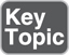 key_topic_icon1.jpg