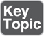 key_topic_icon2.jpg
