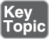key-topic-icon.jpg