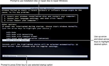 Windows 7 Error Recovery and Advanced Boot Options | Fixing