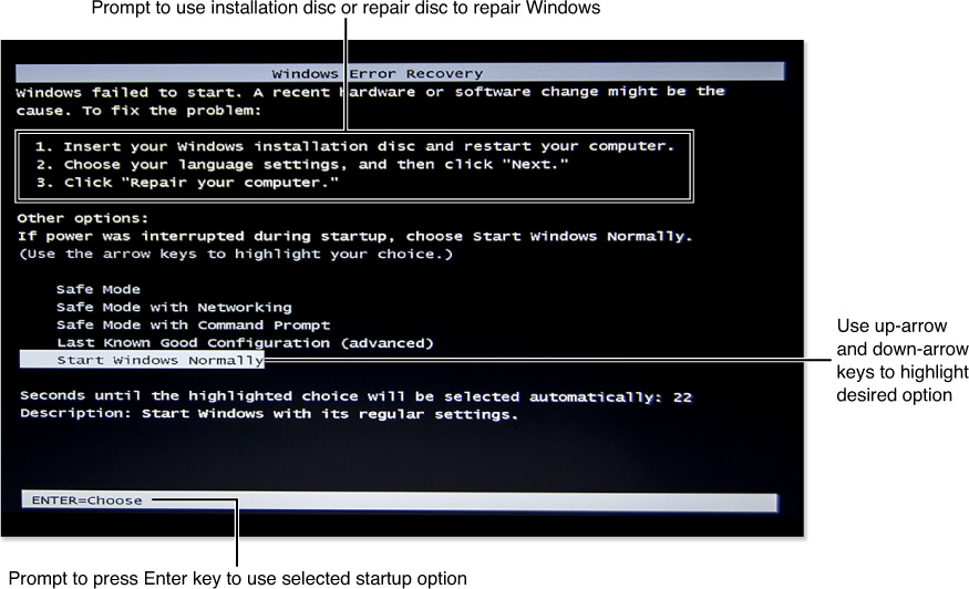 Windows 7 Error Recovery and Advanced Boot Options | Fixing Windows Devices  That Can't Start | InformIT