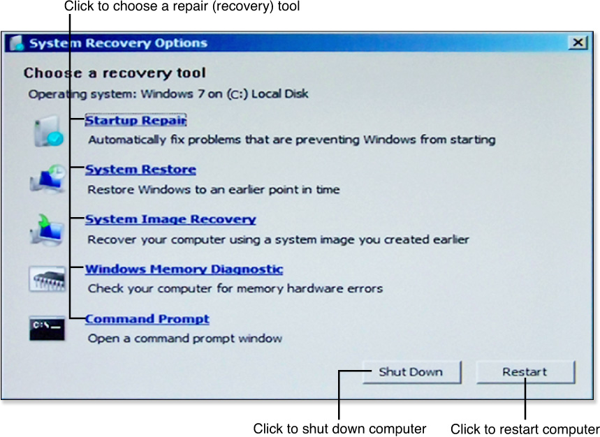 Windows 7 Error Recovery and Advanced Boot Options | Fixing Windows