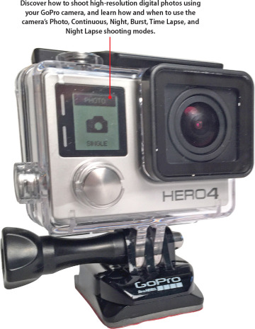 Shooting High-Resolution Photos with Your GoPro Hero | Taking