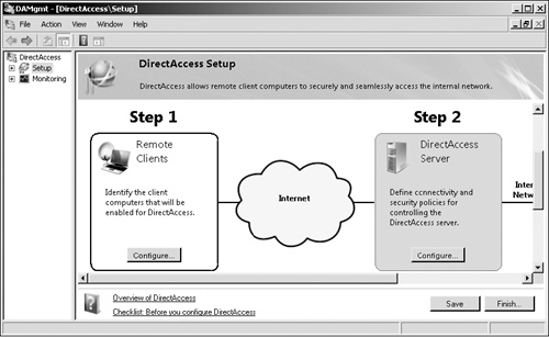 Windows Server 2008 Remote Access and Network Access Protection