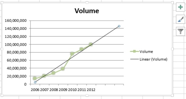 Creating charts and graphics in microsoft excel 2013 microsoft httpatomoreillycomsourcemspimages1561253g ccuart Gallery