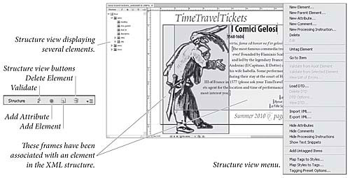 Real World Adobe InDesign CS4: XML | Inside the Structure View ...