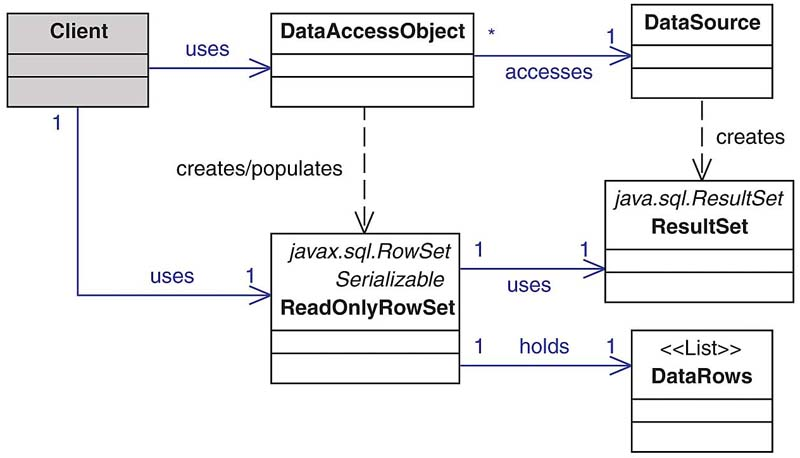 Class Diagram In Java Example Images - How To Guide And