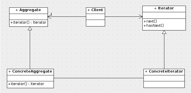 how to add element to hashmap in java